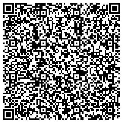 """QR-код с контактной информацией организации """"МАГНЕЗИТ"""" Представительство в Магнитогорске"""