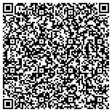 QR-код с контактной информацией организации ГУ СЕВЕРОУРАЛЬСКОЕ ПРОФЕССИОНАЛЬНОЕ УЧИЛИЩЕ НПО СО