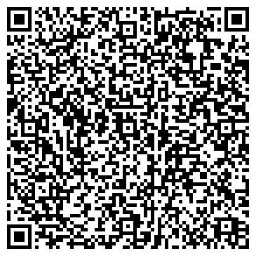 QR-код с контактной информацией организации СЕРОВА ТЕЛЕАТЕЛЬЕ ИП КОЖЕВНИКОВ