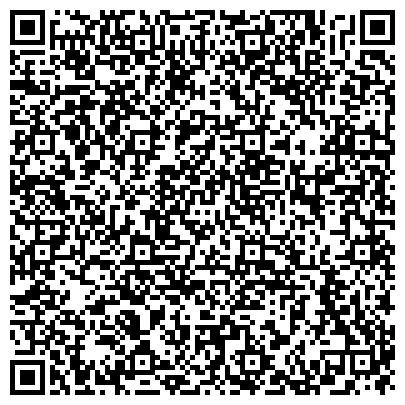 QR-код с контактной информацией организации СОЛНЫШКО СТРУКТУРНОЕ ПОДРАЗДЕЛЕНИЕ СЕВЕРНОГО ПЕДАГОГИЧЕСКОГО КОЛЛЕДЖА
