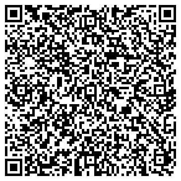 QR-код с контактной информацией организации СЕРОВА ОТДЕЛ ВНЕВЕДОМСТВЕННОЙ ОХРАНЫ ПРИ УВД