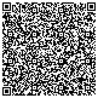 QR-код с контактной информацией организации СЕРОВСКОЕ МЕДИЦИНСКОЕ УЧИЛИЩЕ