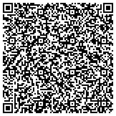 QR-код с контактной информацией организации НИЖНЕ-ТАГИЛЬСКОЕ ОТДЕЛЕНИЕ СВЕРДЛОВСКОЙ ЖЕЛЕЗНОЙ ДОРОГИ В Г. СЕРОВЕ