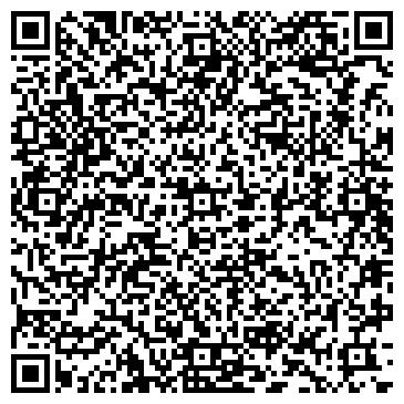 QR-код с контактной информацией организации СЕРОВА ЦЕНТРАЛЬНАЯ ДЕТСКАЯ БИБЛИОТЕКА
