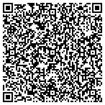 QR-код с контактной информацией организации СЕРОВСКИЙ УФПС