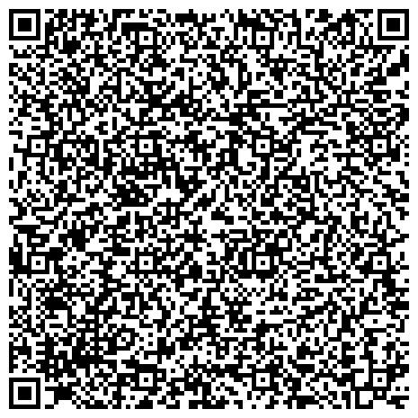 QR-код с контактной информацией организации СВЕРДЛОВГОСЭНЕРГОНАДЗОР ГУ УПРАВЛЕНИЕ ГОСУДАРСТВЕННОГО ЭНЕРГЕТИЧЕСКОГО НАДЗОРА ПО СВЕРДЛОВСКОЙ ОБЛАСТИ СЕРОВСКОЕ ОТДЕЛЕНИЕ (ПРЕДСТАВИТЕЛЬСТВО)
