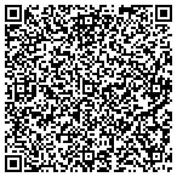 QR-код с контактной информацией организации № 124 ОАО ЕКАТЕРИНБУРГНЕФТЕПРОДУКТ