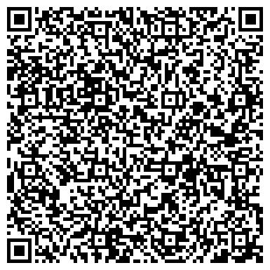 QR-код с контактной информацией организации ФГБОУ ВО «Тюменский индустриальный университет»