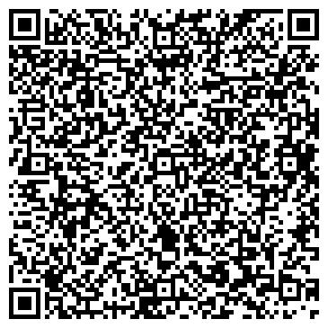 QR-код с контактной информацией организации ПЕРИСКОП РЕКЛАМНО-СЕРВИСНОЕ АГЕНТСТВО
