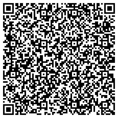 QR-код с контактной информацией организации КЛИМАТЕХ ГРУППА ИНЖЕНЕРНЫХ КОМПАНИЙ ВЕНСТРОЙ ООО
