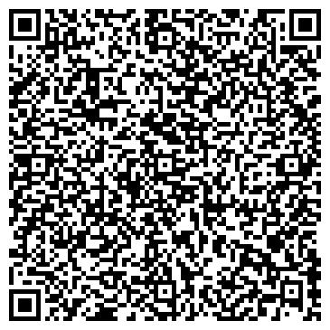 QR-код с контактной информацией организации ТОРГОВОЕ ОБОРУДОВАНИЕ ИП
