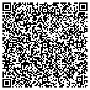 QR-код с контактной информацией организации НОВО-ФАРМ СГМУП ОФИС