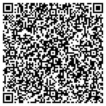 QR-код с контактной информацией организации СЕВЕРНЕФТЕПРОДУКТ КОМПАНИЯ ООО