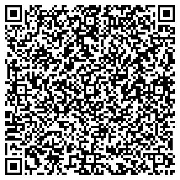 QR-код с контактной информацией организации НАРКОЛОГИЧЕСКОЕ ОТДЕЛЕНИЕ ЦРБ