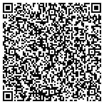 QR-код с контактной информацией организации УРАЛЭЛЕКТРОТЯЖМАШ-УРАЛГИДРОМАШ, ОАО