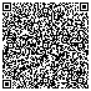 QR-код с контактной информацией организации АРАМИЛЯ № 51 РАДУГА АПТЕЧНАЯ СЕТЬ, ООО