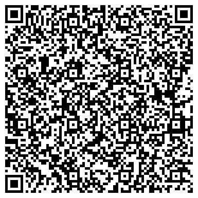 QR-код с контактной информацией организации ОВД ПО ТРОИЦКОМУ ГОРОДСКОМУ ОКРУГУ