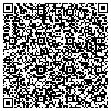 QR-код с контактной информацией организации ФЕДЕРАЦИЯ БОДИБИЛДИНГА И СИЛОВОГО ТРОЕБОРЬЯ Г. ТРОИЦКА НП
