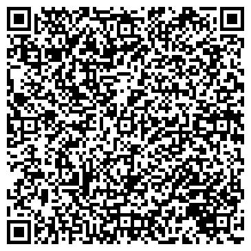 QR-код с контактной информацией организации ТРОИЦКОЕ МЕДИЦИНСКОЕ УЧИЛИЩЕ ГОУ СПО