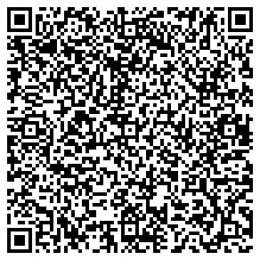 QR-код с контактной информацией организации СЛОБОДО-ТУРИНСКОГО РАЙОНА ВОЕНКОМАТ