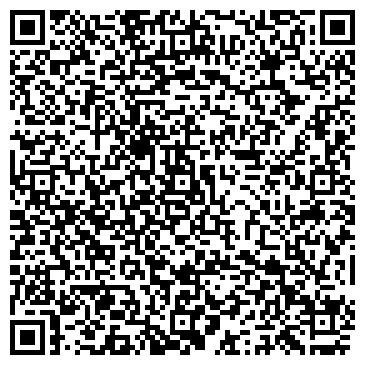 QR-код с контактной информацией организации НЕФТЕГАЗПРОЕКТ ПРЕДПРИЯТИЕ ОАО