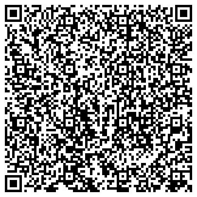 QR-код с контактной информацией организации УПРАВЛЕНИЕ ГУВД