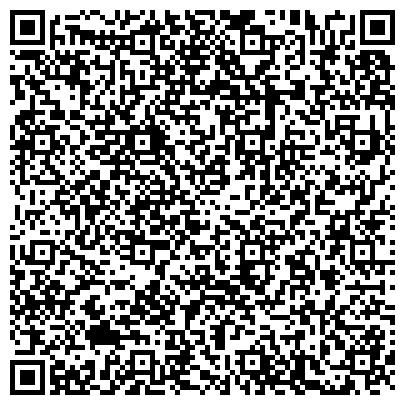 QR-код с контактной информацией организации Финансово-казначейское управление по Абатскому району
