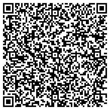 QR-код с контактной информацией организации НАУЧНО-ПРОМЫШЛЕННАЯ ФИНАНСОВАЯ КОМПАНИЯ ОАО