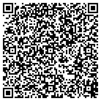 QR-код с контактной информацией организации ПЛЮС СБ ОХРАННОЕ ПРЕДПРИЯТИЕ ООО