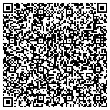 QR-код с контактной информацией организации ОТДЕЛ ВНЕВЕДОМСТВЕННОЙ ОХРАНЫ ПРИ ГОМ ГУВД ТЮМЕНСКОЙ ОБЛАСТИ