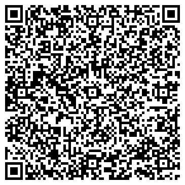 QR-код с контактной информацией организации НЕДВИЖИМОСТЬ ДЛЯ ВСЕХ ГАЗЕТА