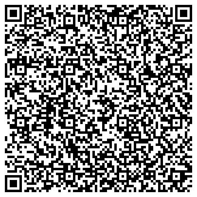 QR-код с контактной информацией организации НАРОДНЫЙ БАНК КАЗАХСТАНА АО ЮЖНО-КАЗАХСТАНСКИЙ ОБЛАСТНОЙ ФИЛИАЛ