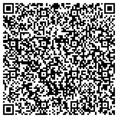 QR-код с контактной информацией организации ТЮМЕНСКАЯ ОБЛАСТЬ СЕГОДНЯ АНО