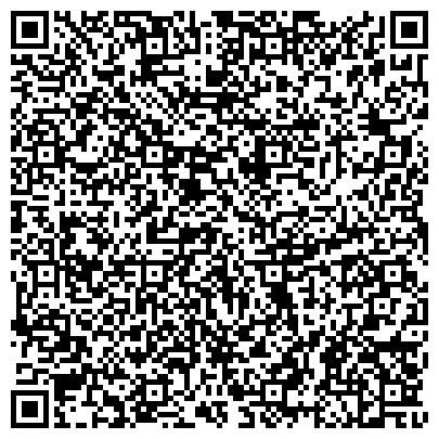 QR-код с контактной информацией организации АССОЦИАЦИЯ ПРЕДПРИЯТИЙ ПИЩЕВОЙ И ПЕРЕРАБАТЫВАЮЩЕЙ ПРОМЫШЛЕННОСТИ НО
