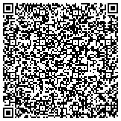 QR-код с контактной информацией организации ТЕРРИТОРИАЛЬНЫЙ ОТДЕЛ ФС РОСПОТРЕБНАДЗОРА В Г.ЧЕБАРКУЛЕ, ЧЕБАРКУЛЬСКОМ, УЙСКОМ РАЙОНЕ