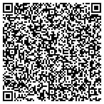QR-код с контактной информацией организации МЕДИКО-САНИТАРНАЯ ЧАСТЬ №162