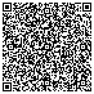 QR-код с контактной информацией организации МИЛЗОР КО ЛТД КББМ-ГРУПП
