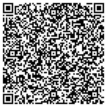 QR-код с контактной информацией организации ГОСУДАРСТВЕННАЯ ОКРУЖНАЯ