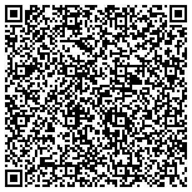 QR-код с контактной информацией организации АВИАЦИОННАЯ БАЗА ОХРАНЫ ЛЕСОВ ОТ ПОЖАРОВ