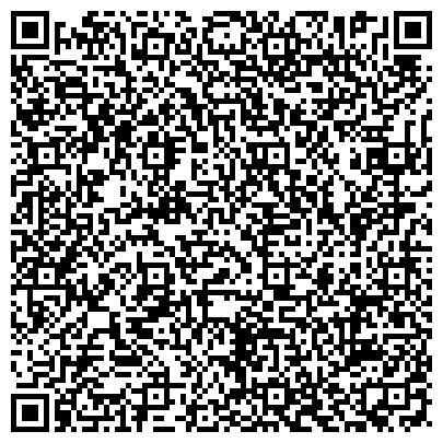 QR-код с контактной информацией организации УПРАВЛЕНИЕ ЗЕМЕЛЬНЫХ РЕСУРСОВ ДЕПАРТАМЕНТА ХМАО