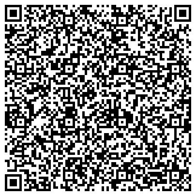 QR-код с контактной информацией организации УПРАВЛЕНИЕ АРХИТЕКТУРЫ И ГРАДОСТРОИТЕЛЬСТВА МО ХАНТЫ-МАНСИЙСКИЙ РАЙОН