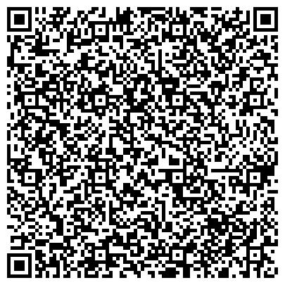 QR-код с контактной информацией организации УПРАВЛЕНИЕ ЭЛЕКТРОЭНЕРГЕТИКИ И ЭНЕРГОСБЕРЕЖЕНИЯ ХМАО