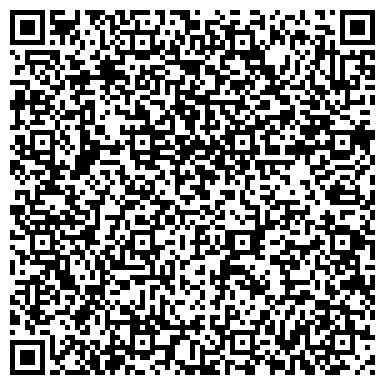 QR-код с контактной информацией организации ЮГОРСКАЯ МЕДИЦИНСКАЯ ТЕХНИКА ГУ