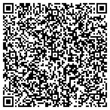 QR-код с контактной информацией организации КОМИТЕТ ПО ФИНАНСАМ