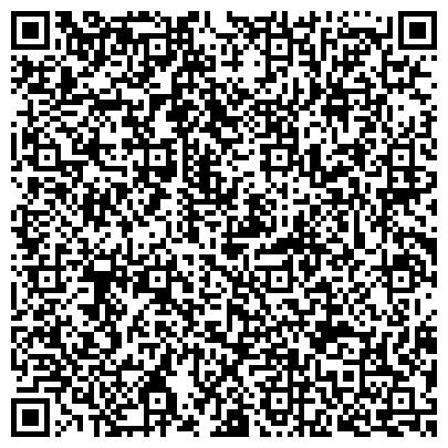 QR-код с контактной информацией организации УПРАВЛЕНИЕ ЗАГС АВТОНОМНОГО ОКРУГА