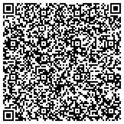 QR-код с контактной информацией организации ХАНТЫМАНСИЙСКЭЛЕКТРОСВЯЗЬ ТЕРРИТОРИАЛЬНЫЙ УЗЕЛ ЭЛЕКТРОСВЯЗИ