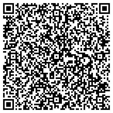 QR-код с контактной информацией организации РАЗБОЙНИКОВА ЧП