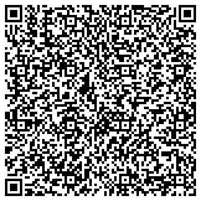 QR-код с контактной информацией организации УПРАВЛЕНИЕ ПО ВОПРОСАМ КАДРОВОЙ ПОЛИТИКИ АДМИНИСТРАЦИИ ГУБЕРНАТОРА