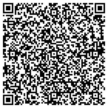 QR-код с контактной информацией организации ВТОРЧЕРМЕТ УП ХМАО