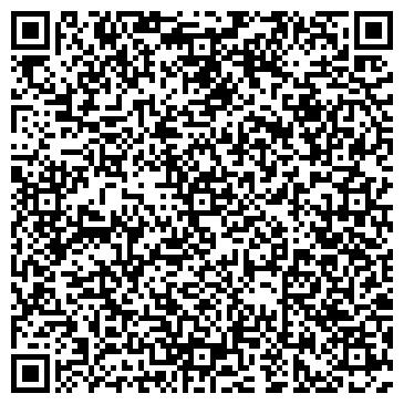 QR-код с контактной информацией организации ЮГРАСПЕЦТЕХНОЛОГИИ НТЦ ГП